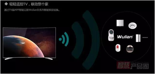 物联网电视IoTv.jpg