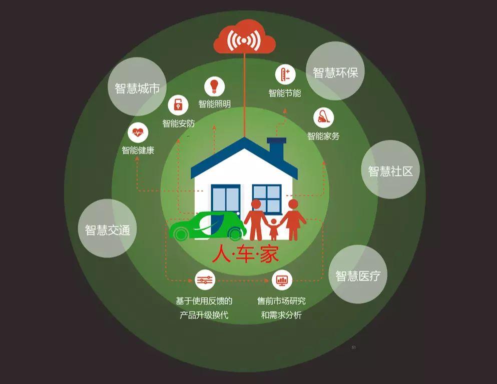 36氪专访:基于高安全性zigbee传输技术,WULIAN推出200+智能家居产品1.jpg